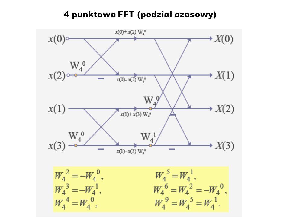 4 punktowa FFT (podział czasowy)