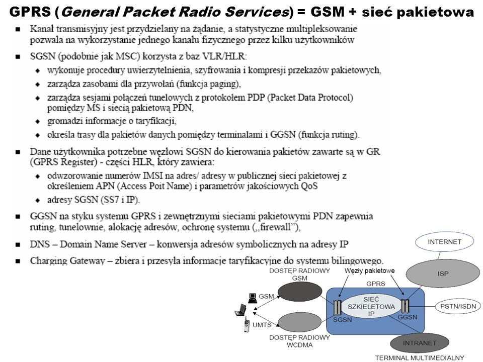 GPRS (General Packet Radio Services) = GSM + sieć pakietowa