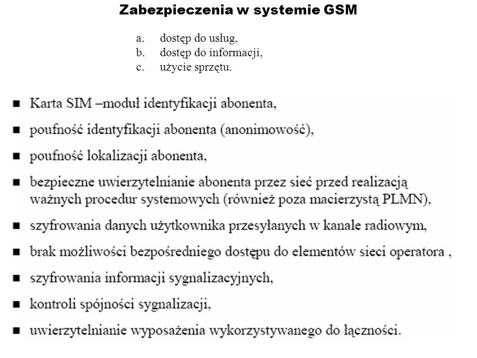 Zabezpieczenia w systemie GSM