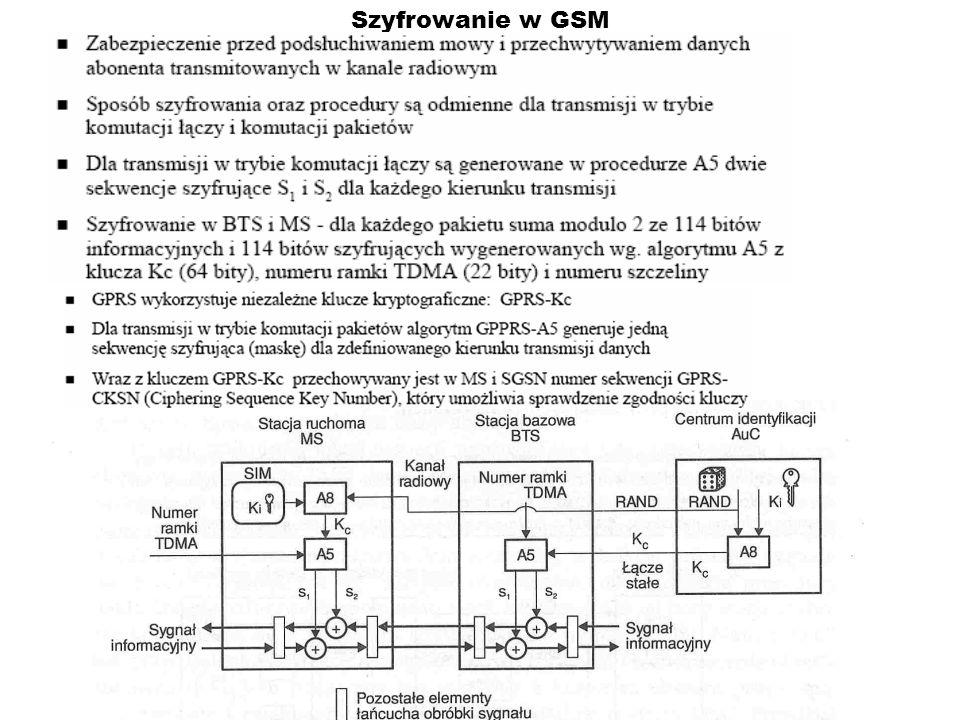 Szyfrowanie w GSM