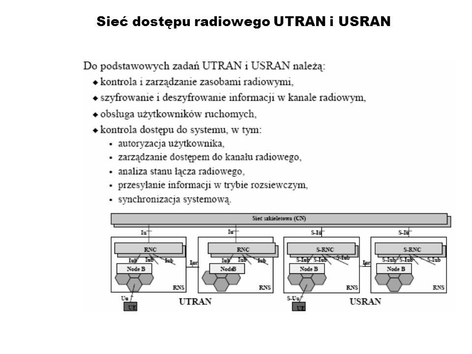 Sieć dostępu radiowego UTRAN i USRAN