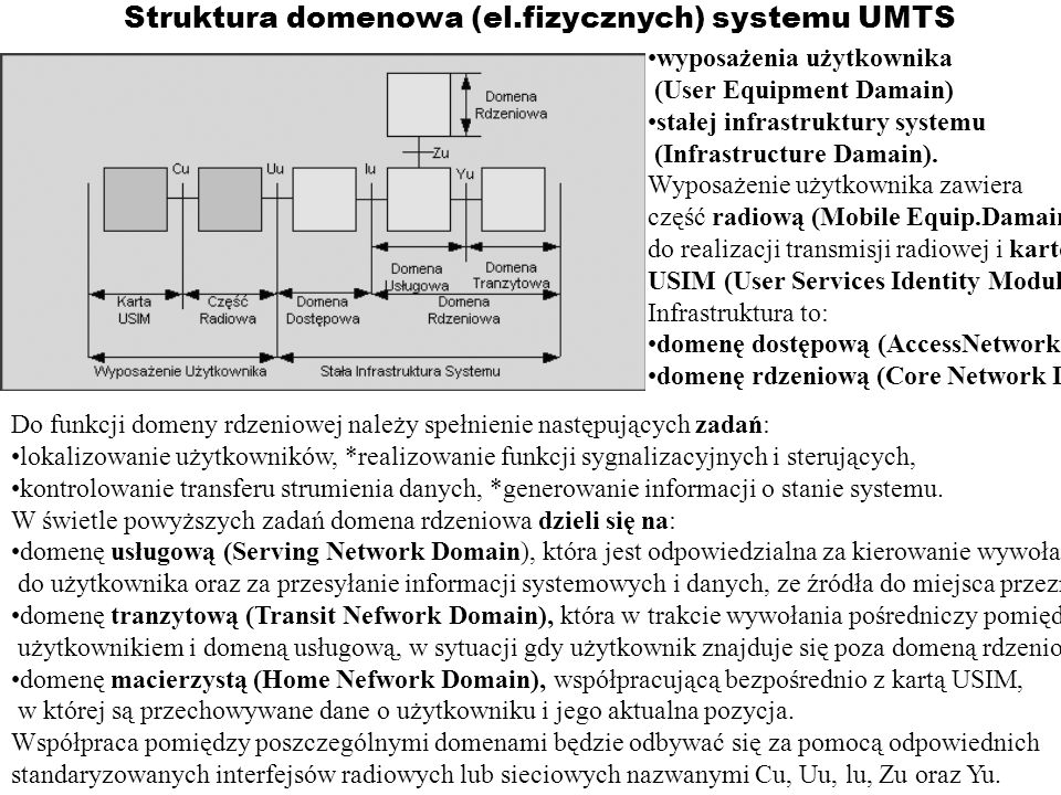 Struktura domenowa (el.fizycznych) systemu UMTS