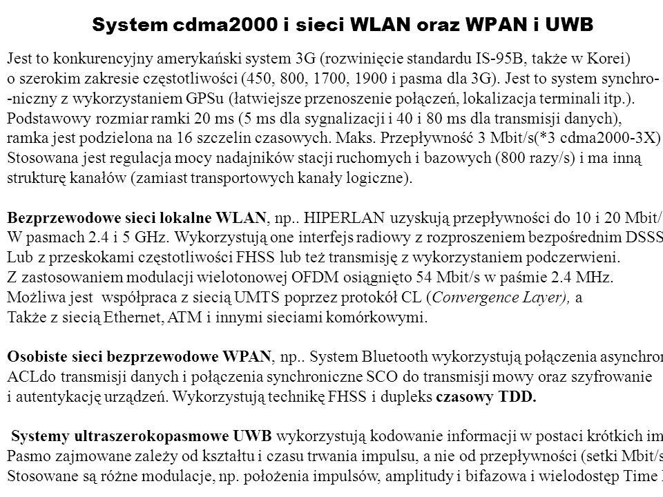 System cdma2000 i sieci WLAN oraz WPAN i UWB