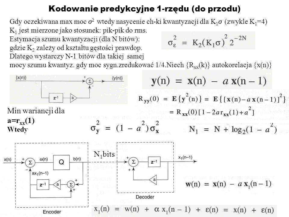 Kodowanie predykcyjne 1-rzędu (do przodu)
