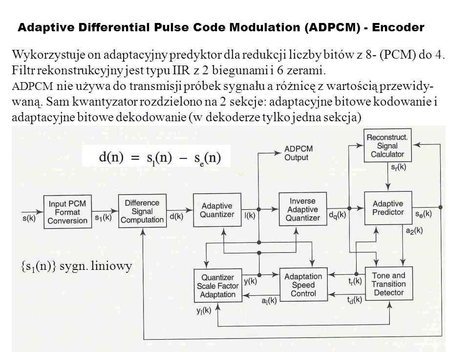Adaptive Differential Pulse Code Modulation (ADPCM) - Encoder