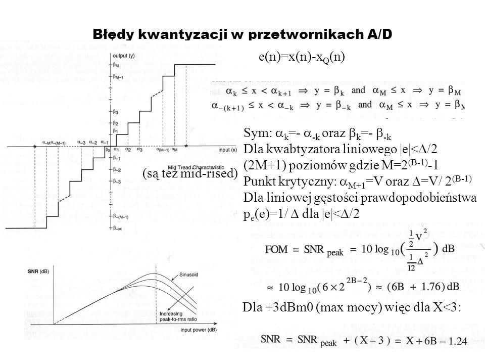 Błędy kwantyzacji w przetwornikach A/D