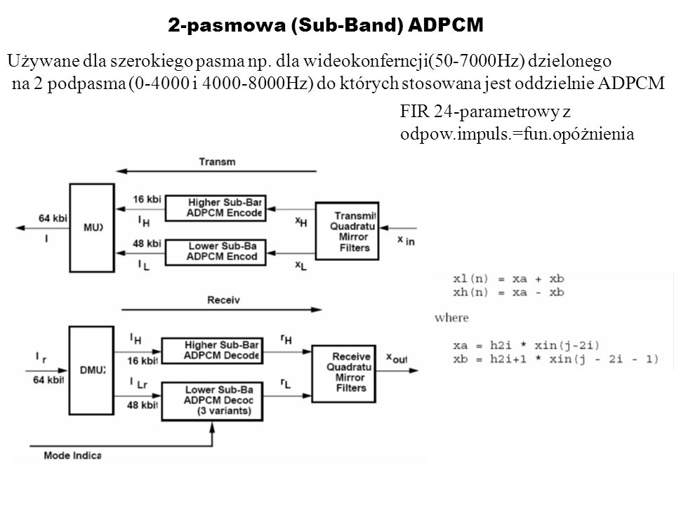 2-pasmowa (Sub-Band) ADPCM