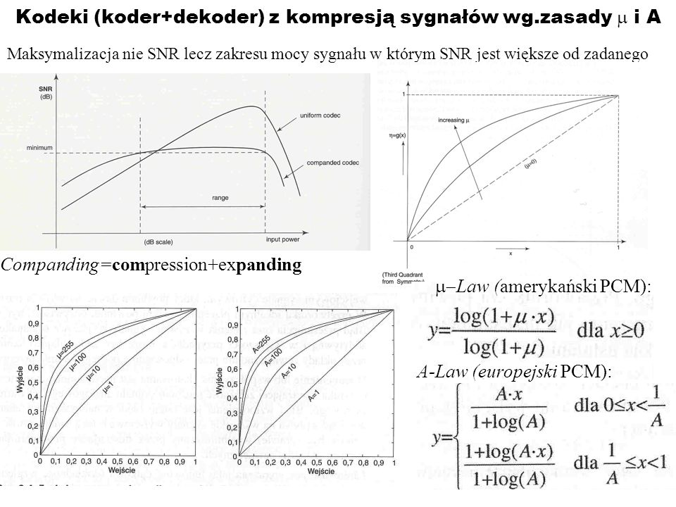 Kodeki (koder+dekoder) z kompresją sygnałów wg.zasady m i A