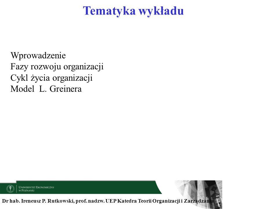 Tematyka wykładu Wprowadzenie Fazy rozwoju organizacji