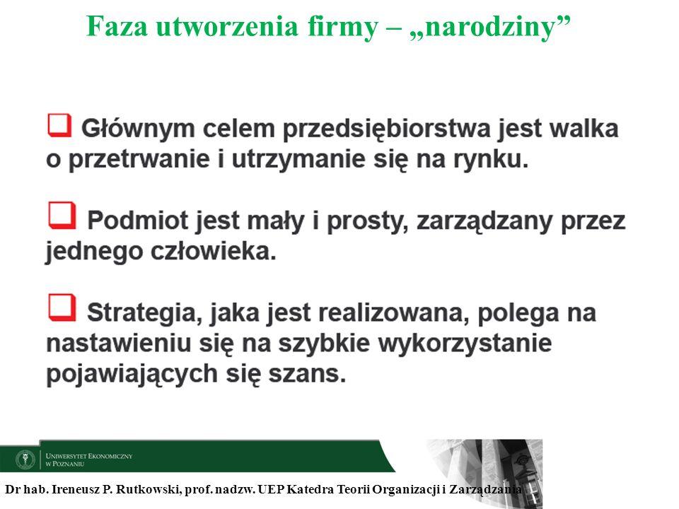 """Faza utworzenia firmy – """"narodziny"""