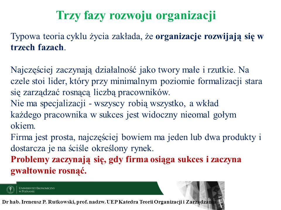 Trzy fazy rozwoju organizacji