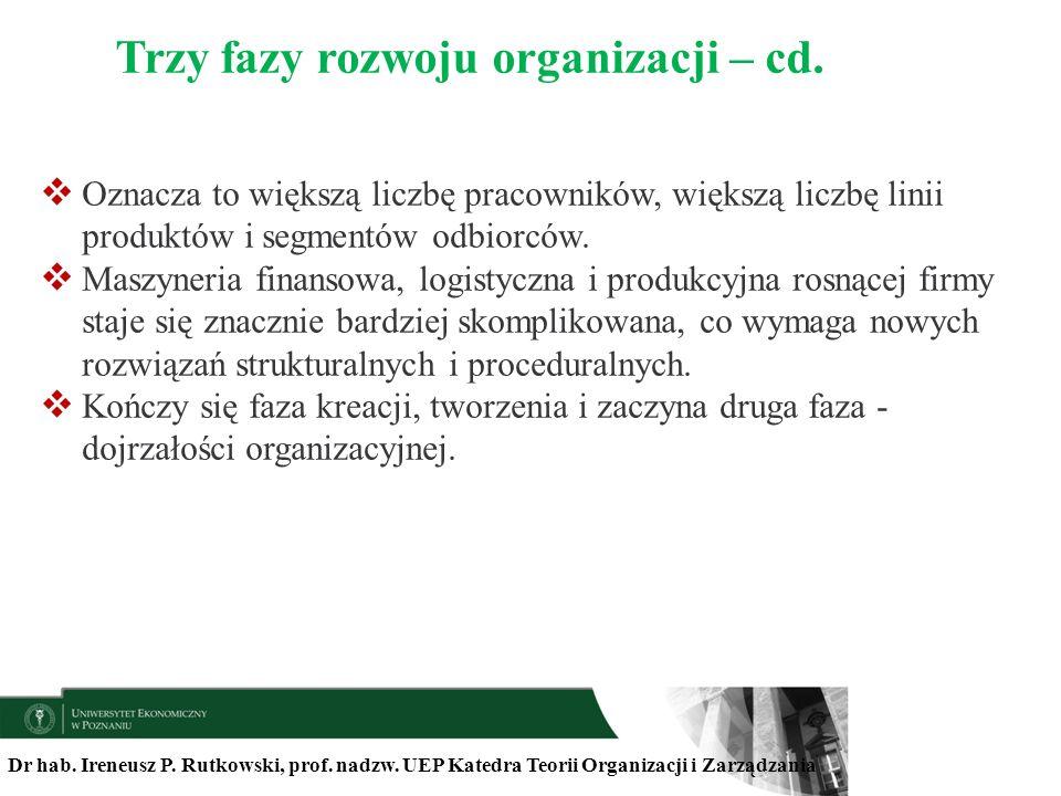 Trzy fazy rozwoju organizacji – cd.