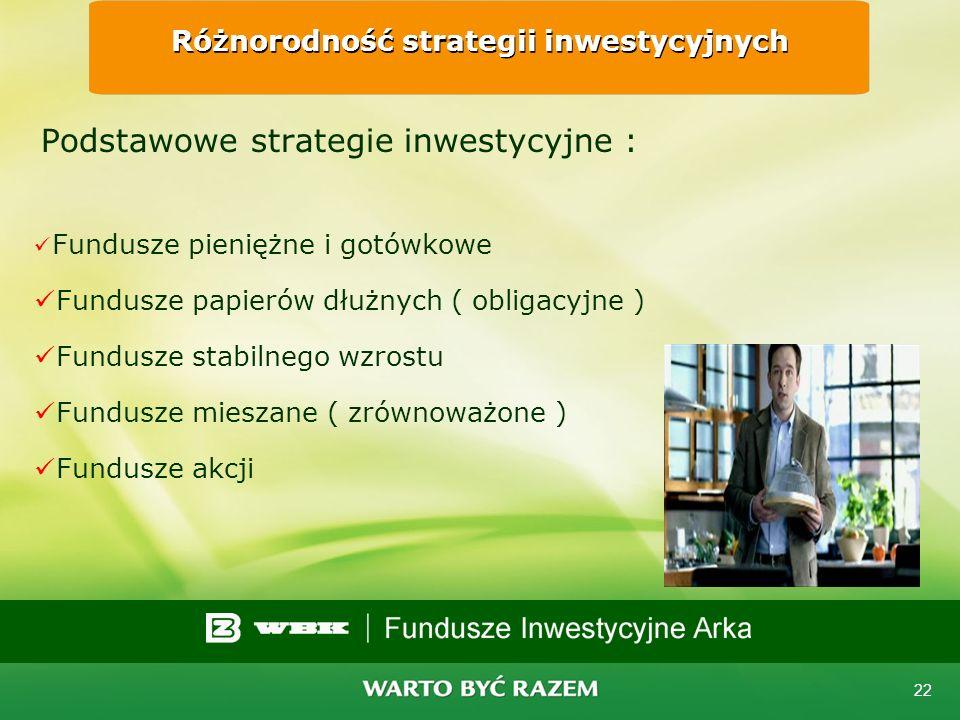 Różnorodność strategii inwestycyjnych