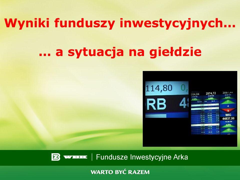 Wyniki funduszy inwestycyjnych...