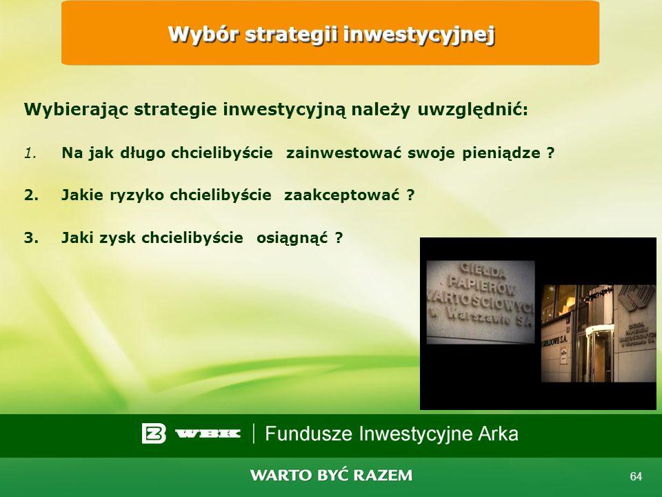 Wybór strategii inwestycyjnej