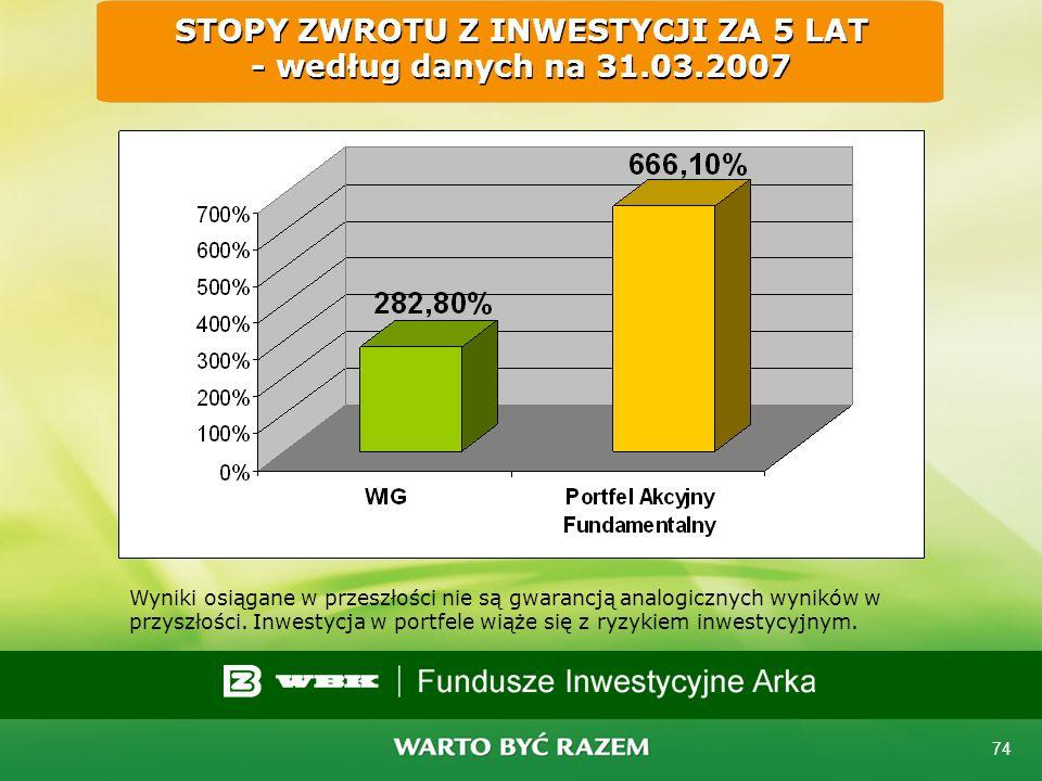 STOPY ZWROTU Z INWESTYCJI ZA 5 LAT - według danych na 31.03.2007