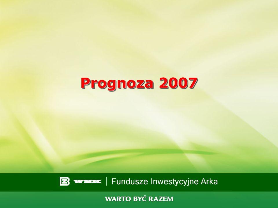 Prognoza 2007