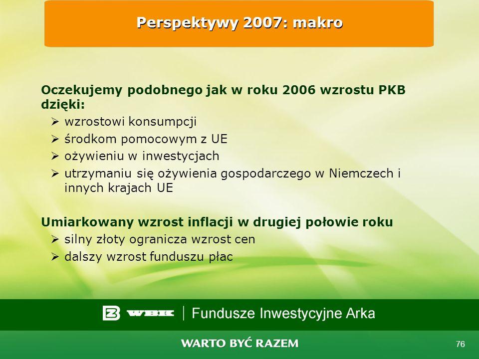 Perspektywy 2007: makro Oczekujemy podobnego jak w roku 2006 wzrostu PKB dzięki: wzrostowi konsumpcji.