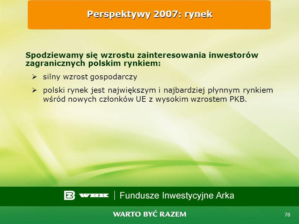 Perspektywy 2007: rynekSpodziewamy się wzrostu zainteresowania inwestorów zagranicznych polskim rynkiem: