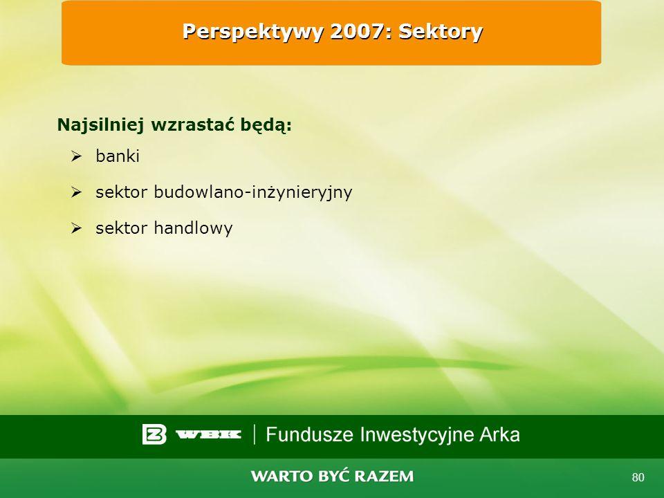 Perspektywy 2007: Sektory Najsilniej wzrastać będą: banki