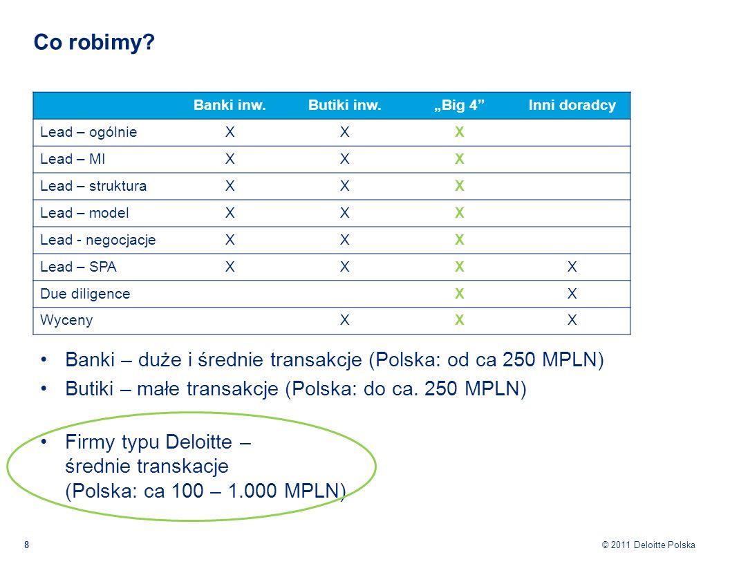 Co robimy Banki – duże i średnie transakcje (Polska: od ca 250 MPLN)