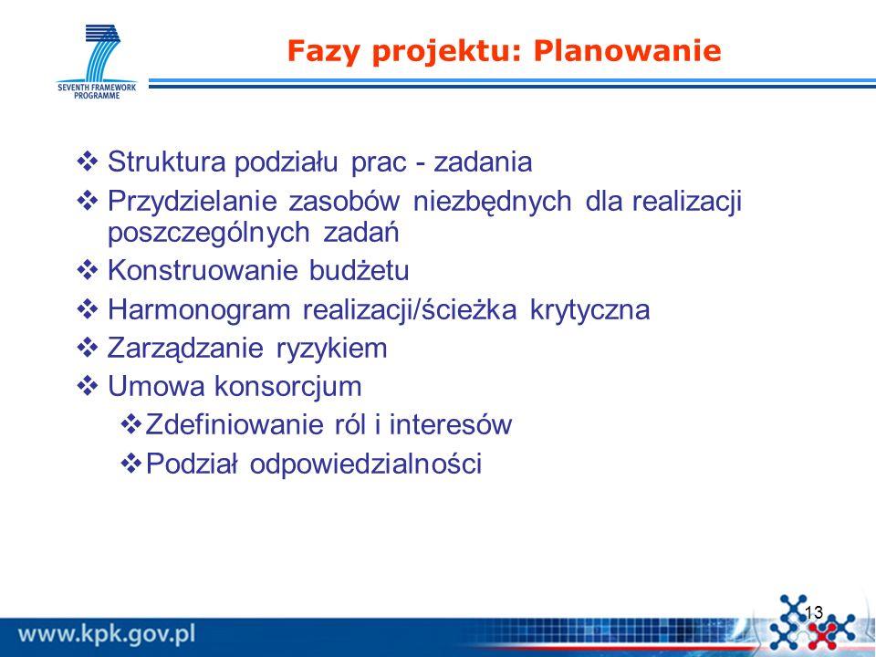 Fazy projektu: Planowanie