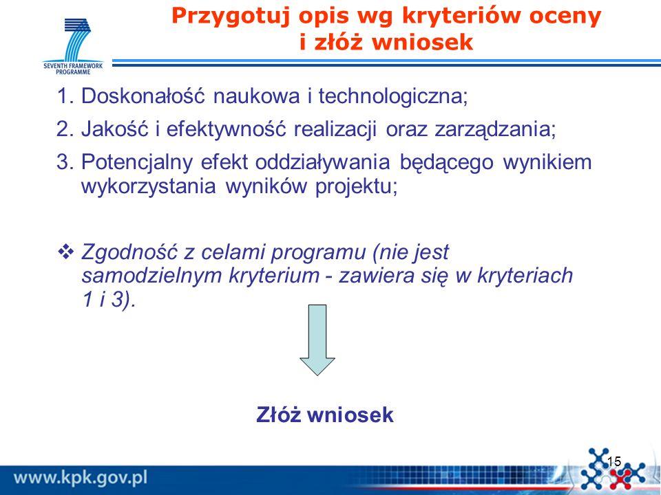 Przygotuj opis wg kryteriów oceny i złóż wniosek