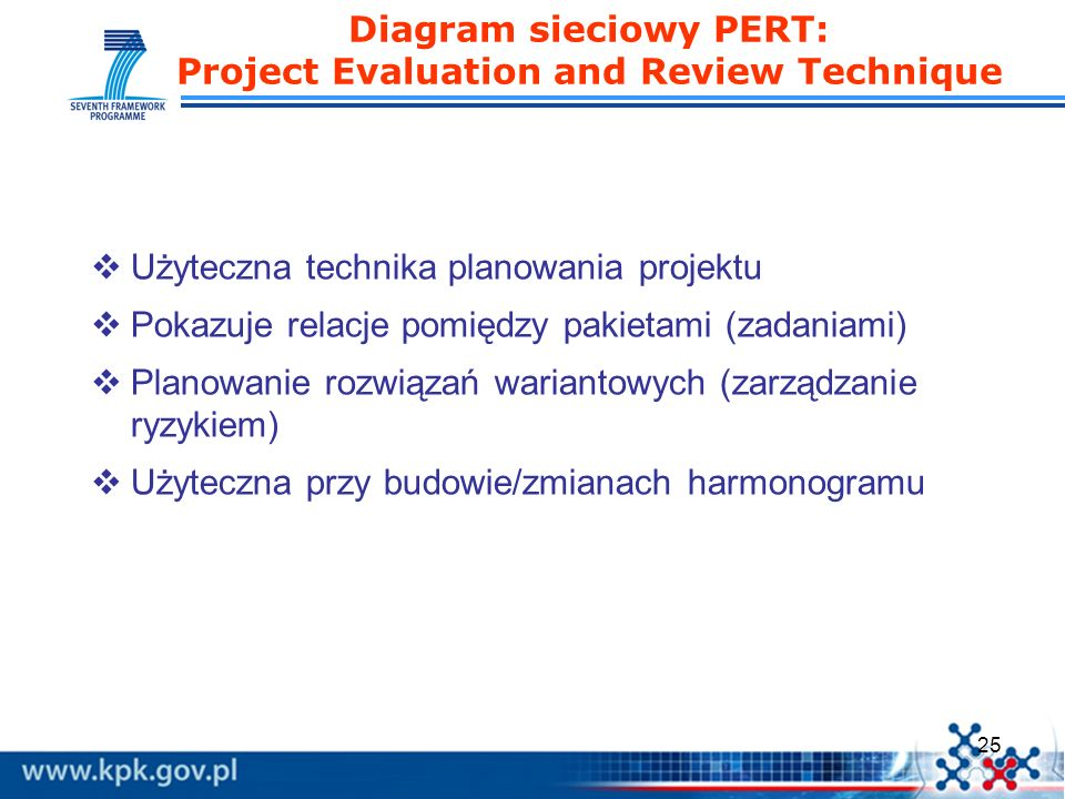Diagram sieciowy PERT: Project Evaluation and Review Technique