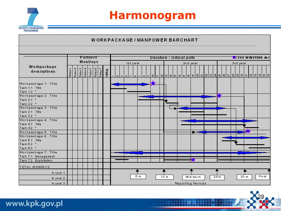 Harmonogram