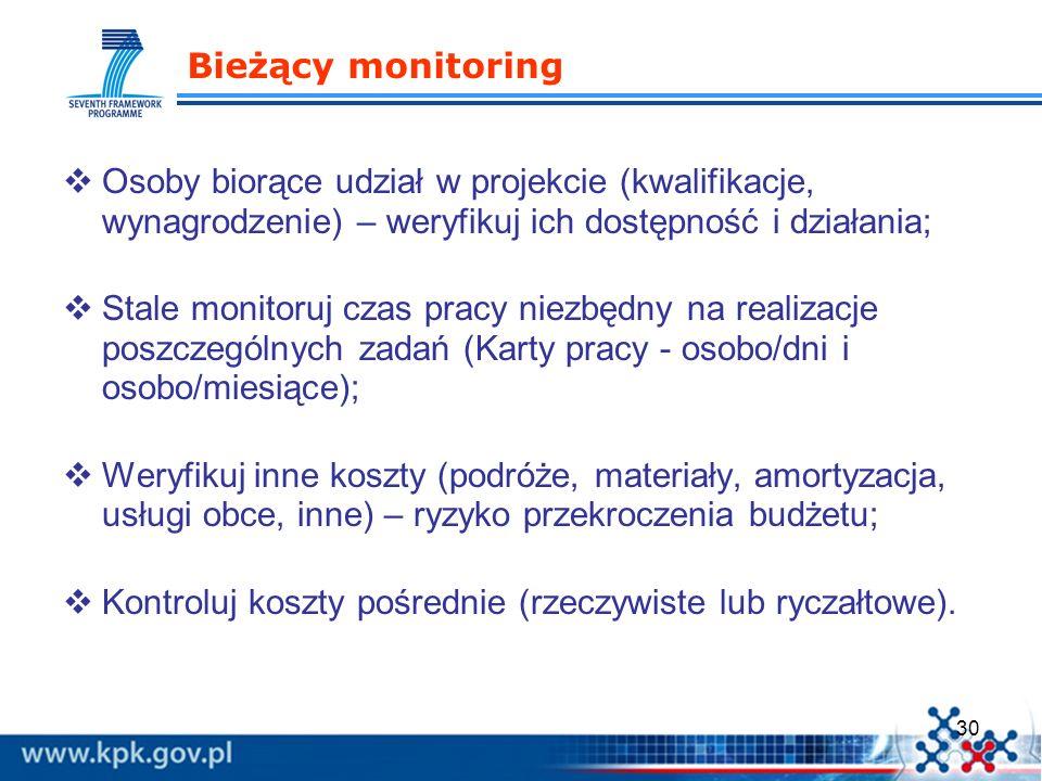 Bieżący monitoringOsoby biorące udział w projekcie (kwalifikacje, wynagrodzenie) – weryfikuj ich dostępność i działania;