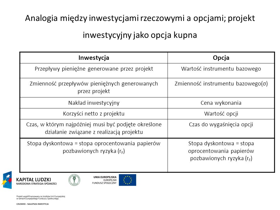 Analogia między inwestycjami rzeczowymi a opcjami; projekt inwestycyjny jako opcja kupna