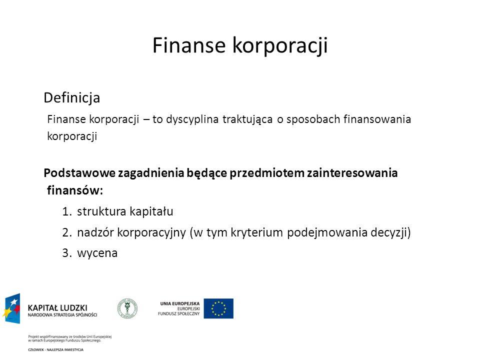 Finanse korporacji Definicja