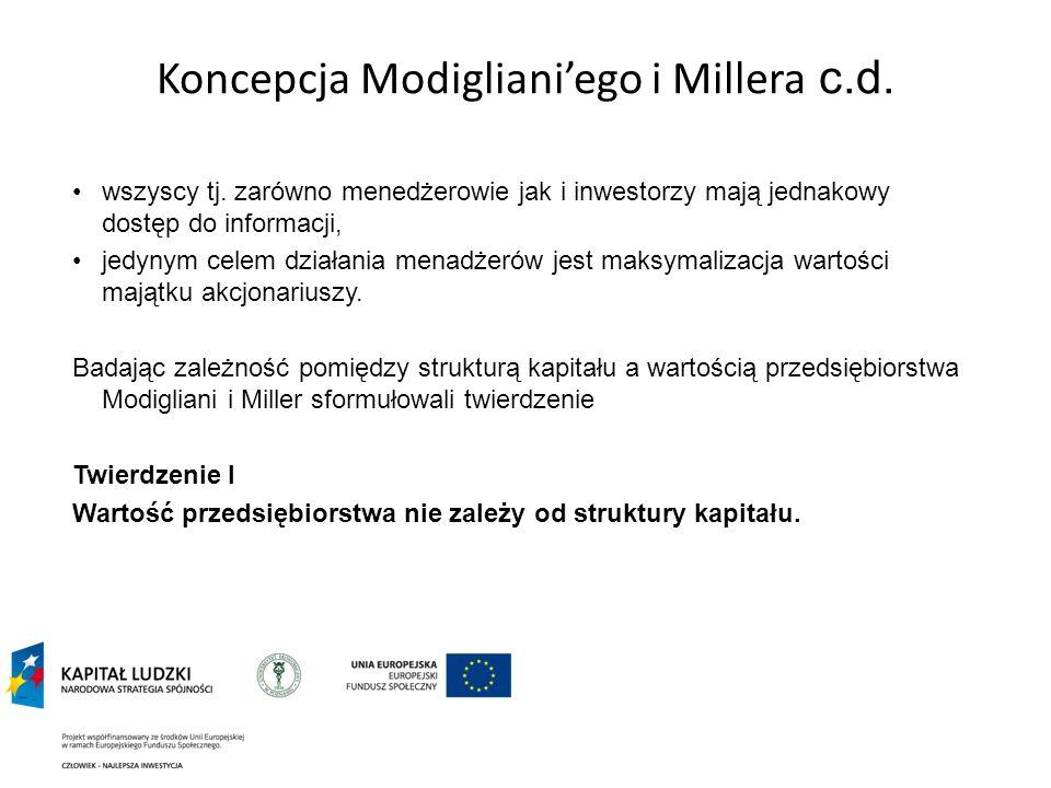 Koncepcja Modigliani'ego i Millera c.d.