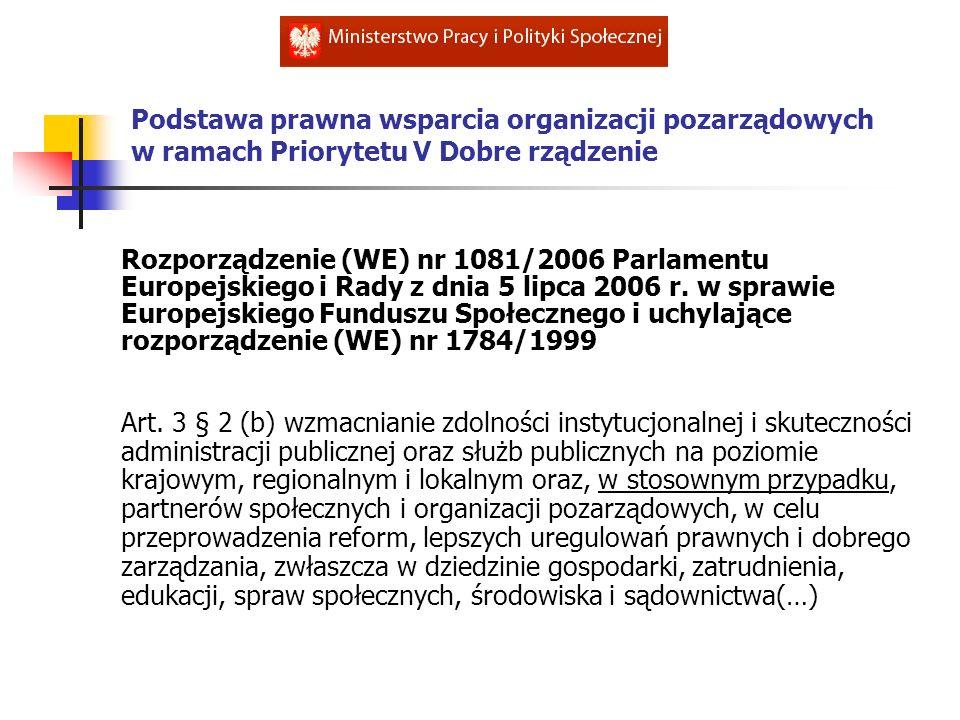 Podstawa prawna wsparcia organizacji pozarządowych w ramach Priorytetu V Dobre rządzenie