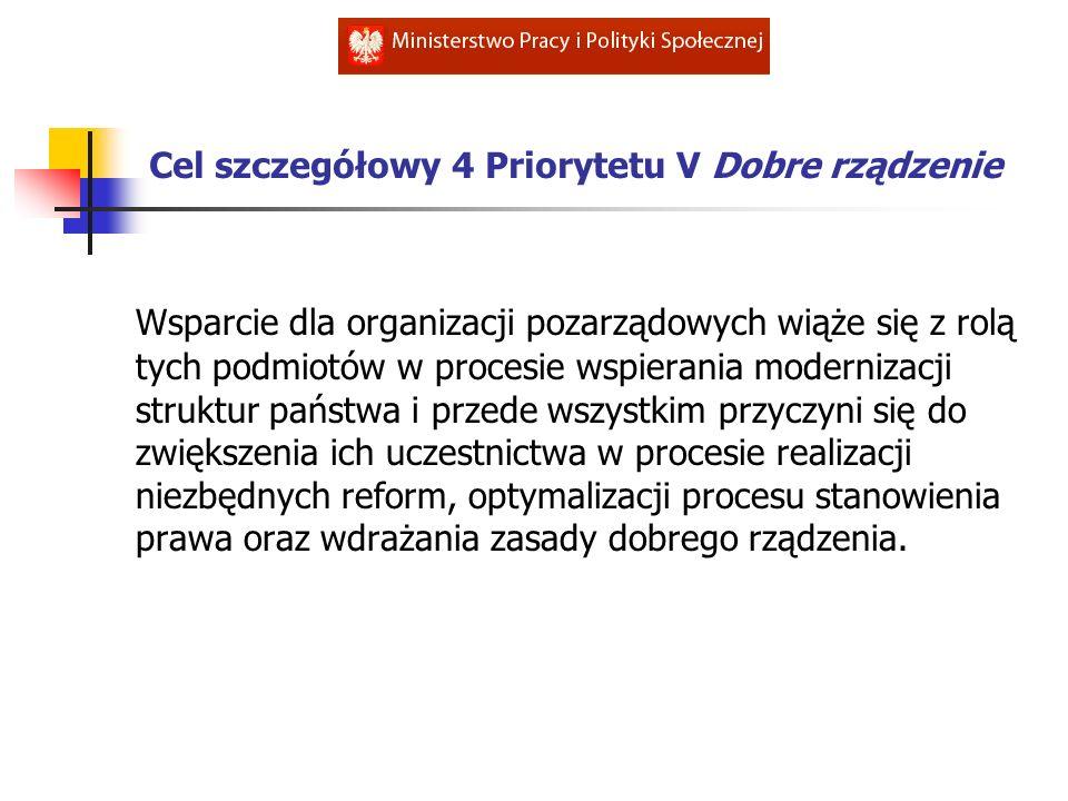 Cel szczegółowy 4 Priorytetu V Dobre rządzenie