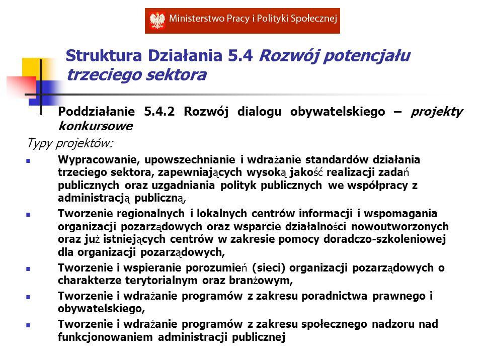 Struktura Działania 5.4 Rozwój potencjału trzeciego sektora