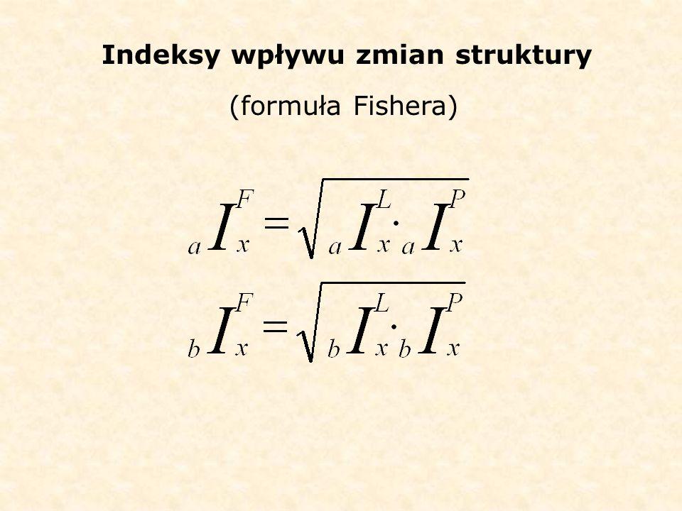 Indeksy wpływu zmian struktury