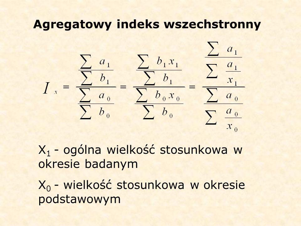 Agregatowy indeks wszechstronny
