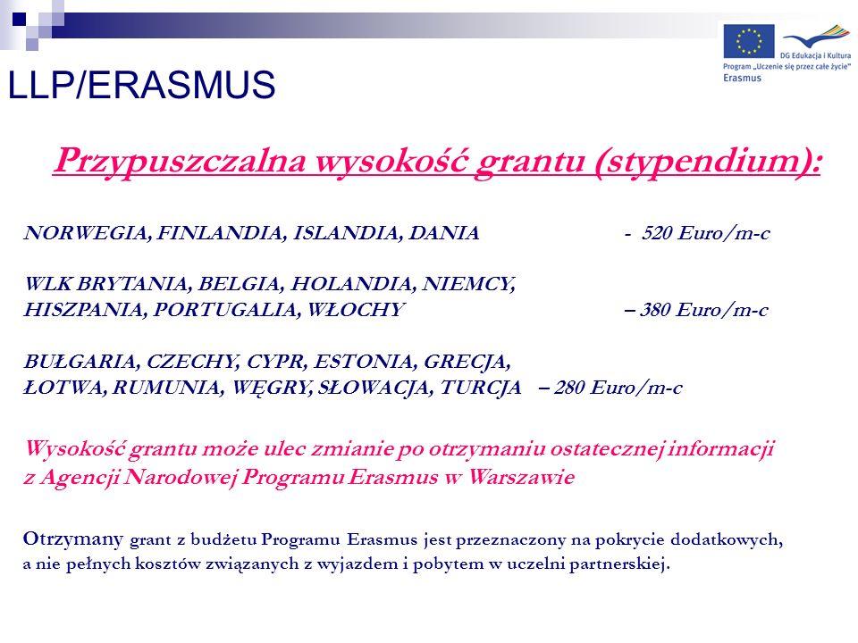 Przypuszczalna wysokość grantu (stypendium):