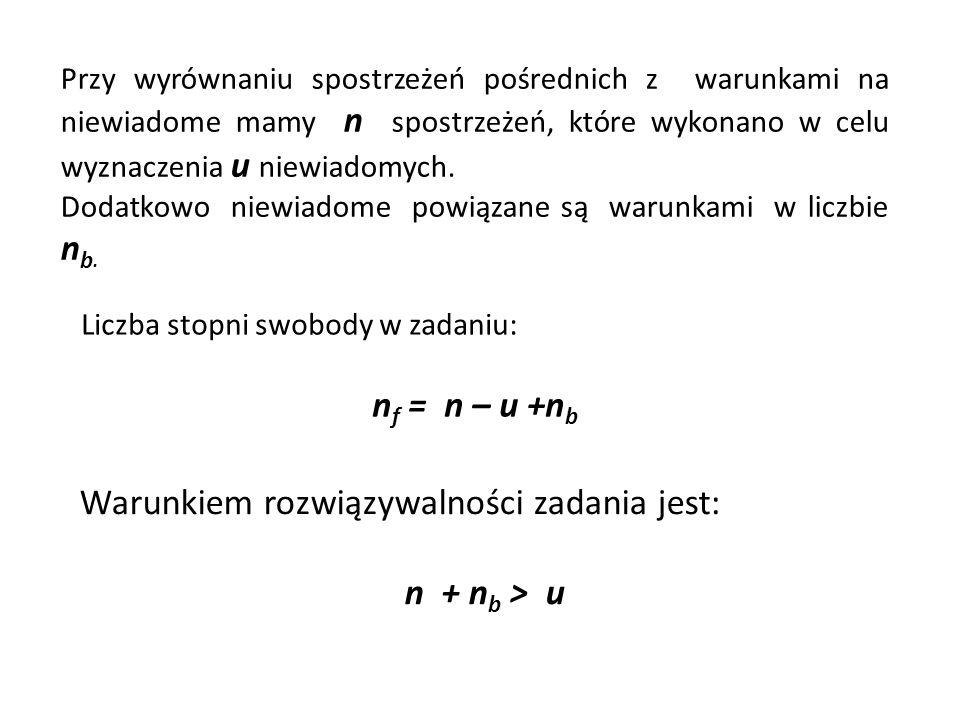 Warunkiem rozwiązywalności zadania jest: n + nb > u