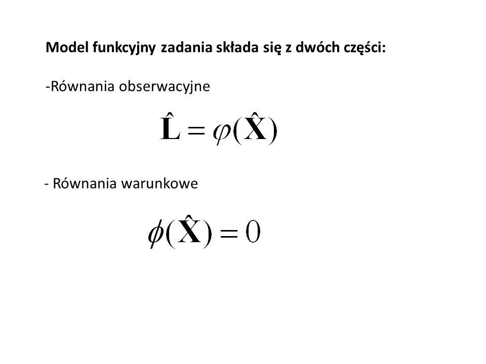 Model funkcyjny zadania składa się z dwóch części:
