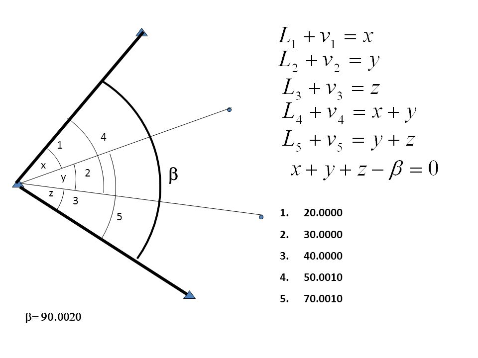 4 1 x b 2 y z 3 20.0000 30.0000 40.0000 50.0010 70.0010 5 b= 90.0020