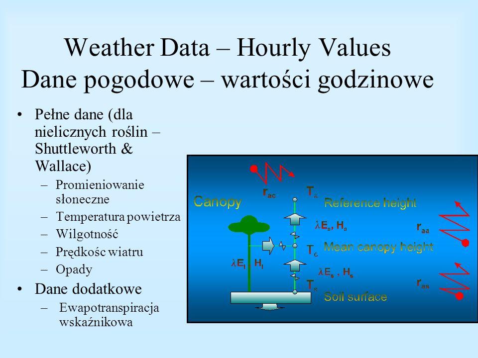 Weather Data – Hourly Values Dane pogodowe – wartości godzinowe