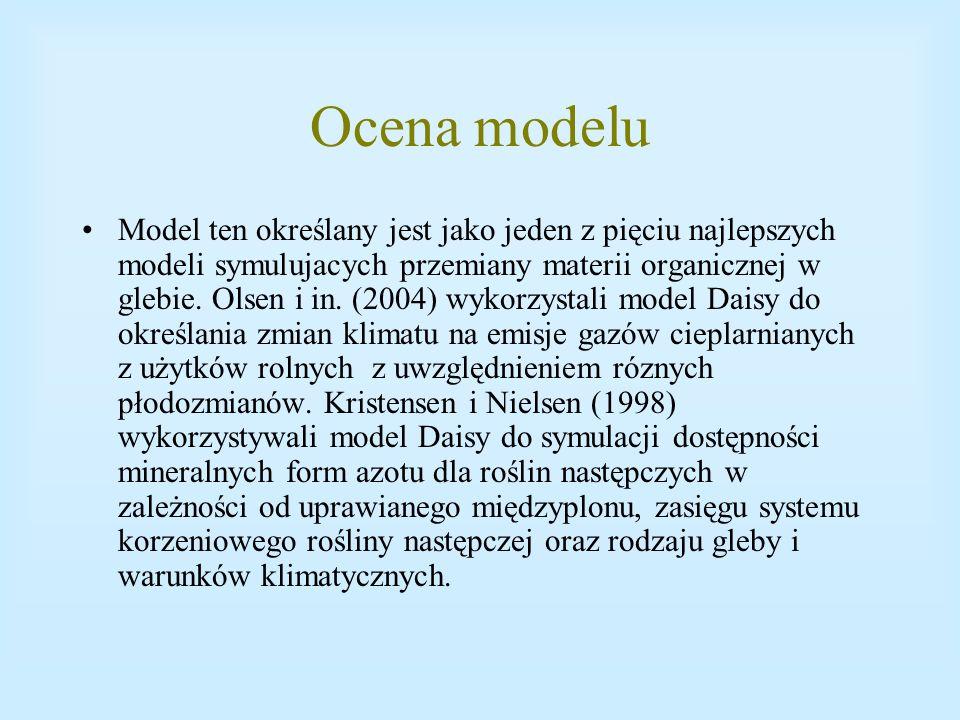 Ocena modelu