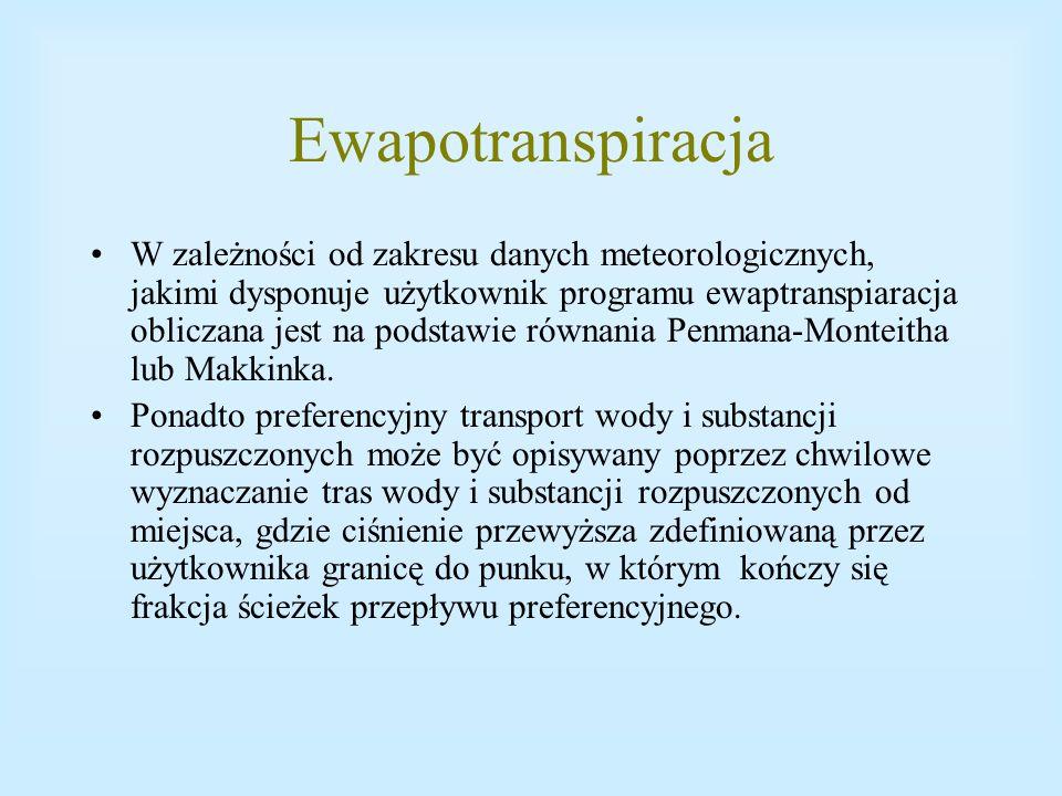 Ewapotranspiracja