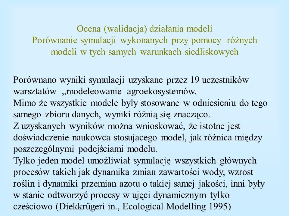 Ocena (walidacja) działania modeli Porównanie symulacji wykonanych przy pomocy różnych modeli w tych samych warunkach siedliskowych