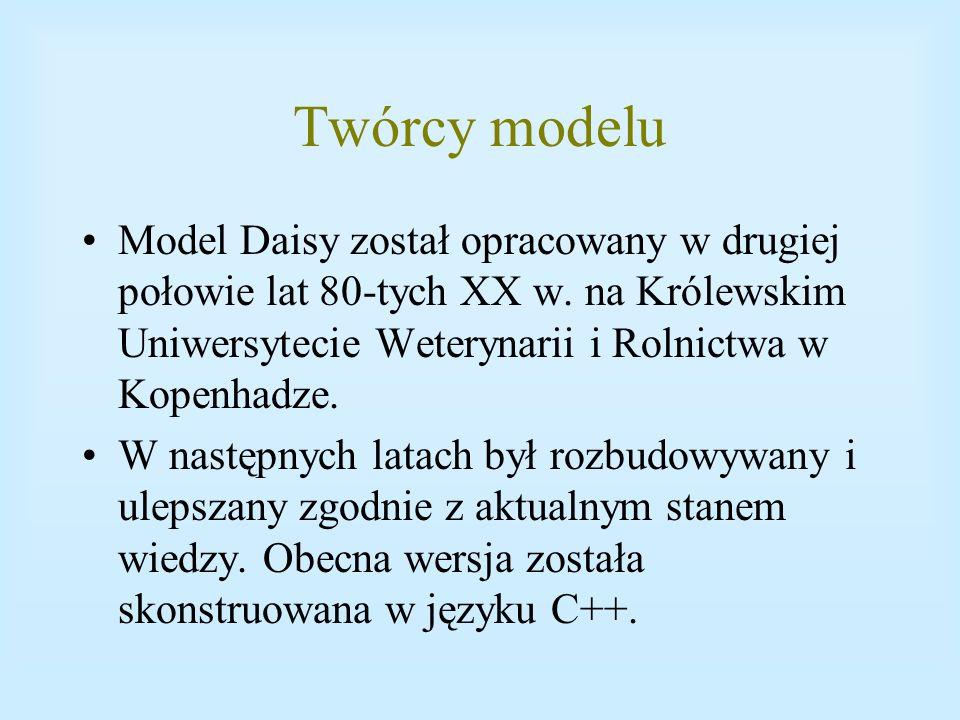 Twórcy modelu Model Daisy został opracowany w drugiej połowie lat 80-tych XX w. na Królewskim Uniwersytecie Weterynarii i Rolnictwa w Kopenhadze.