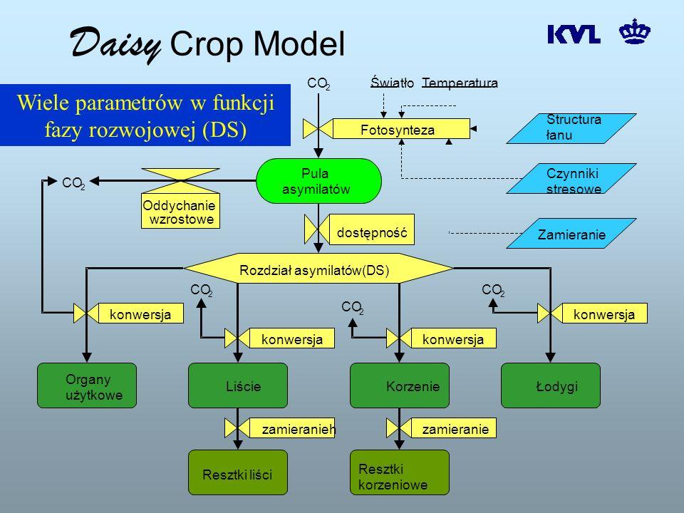 Wiele parametrów w funkcji fazy rozwojowej (DS)