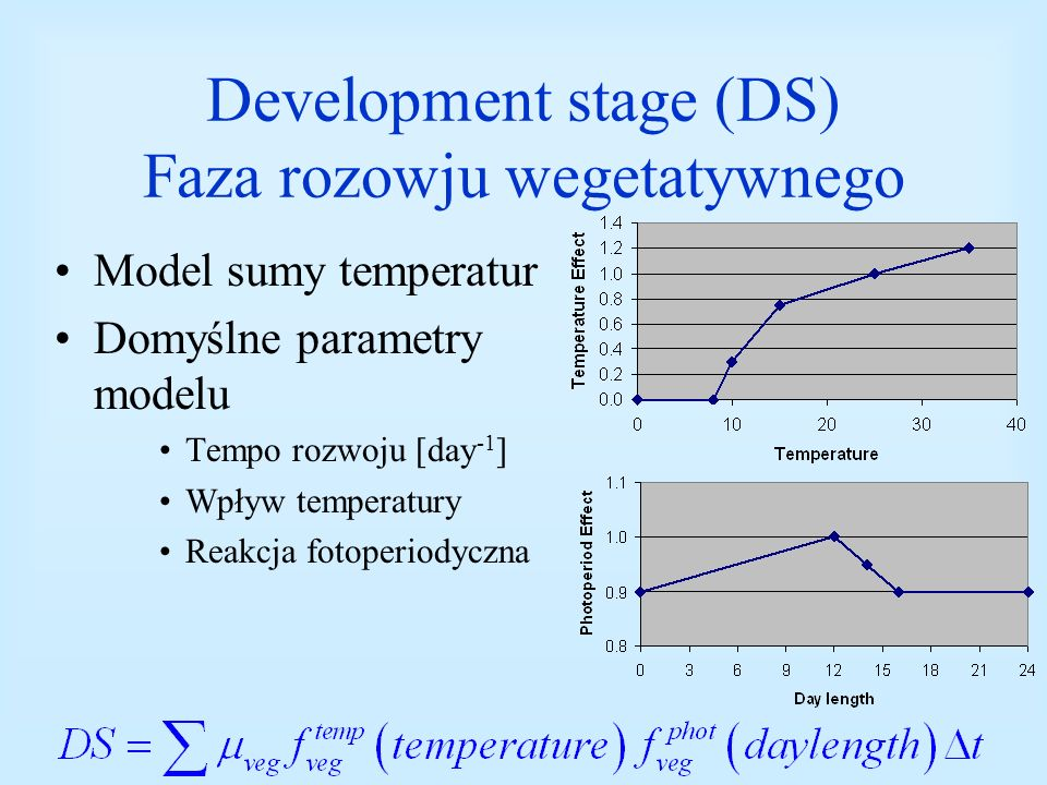 Development stage (DS) Faza rozowju wegetatywnego
