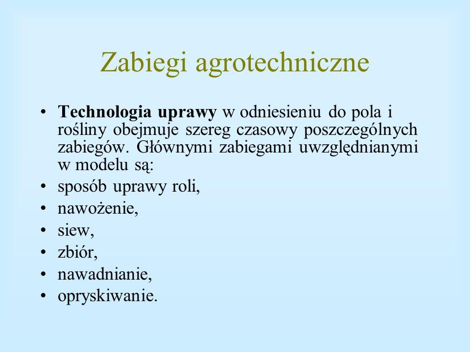 Zabiegi agrotechniczne